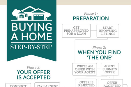 Buying a home_R3